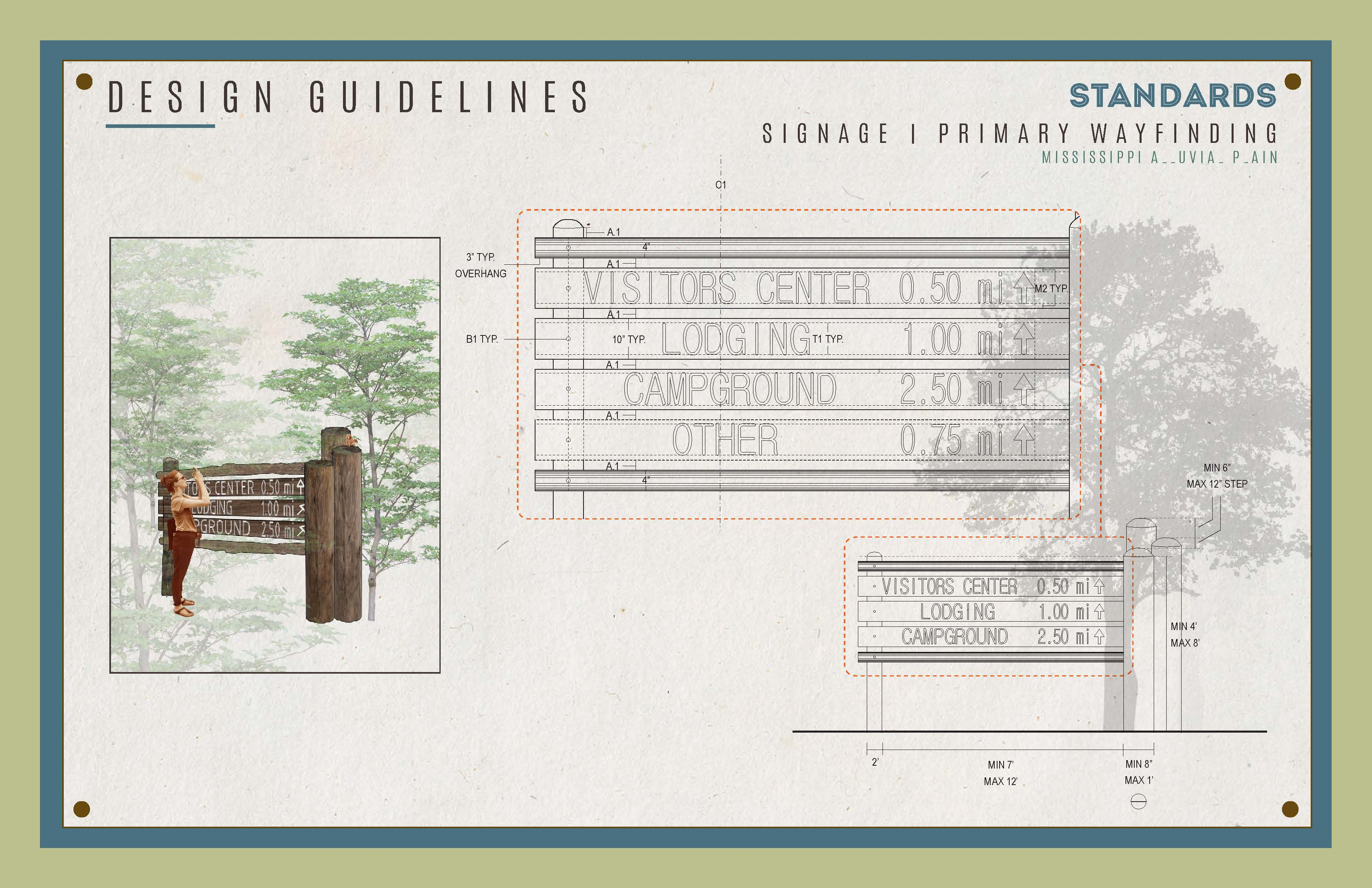 TN State Parks Design Guidelines 3